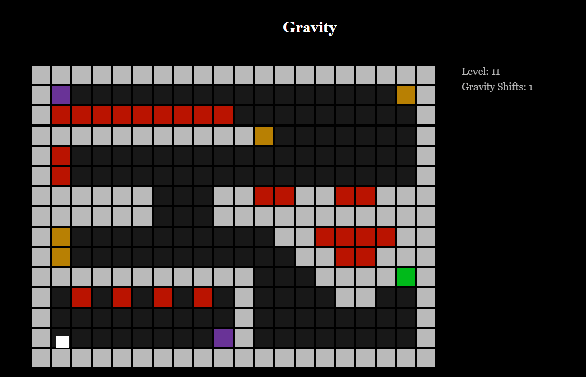 Image showing Gravity